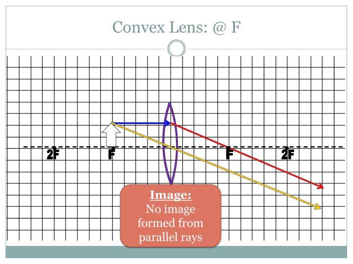 Convex Lens: @ F