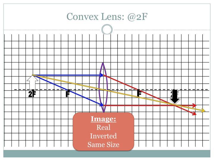 Convex Lens: @2F