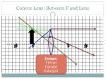 convex lens between f and lens