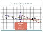 convex lens beyond 2f1