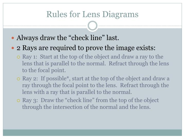Rules for lens diagrams
