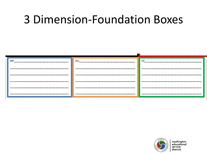 3 Dimension-Foundation Boxes