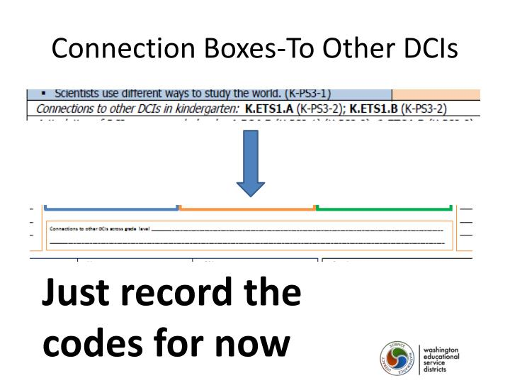 Connection Boxes-To Other DCIs