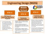 engineering design ngss