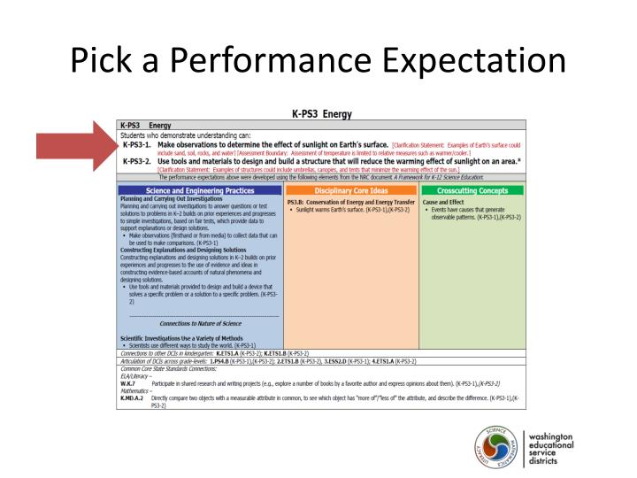 Pick a Performance Expectation