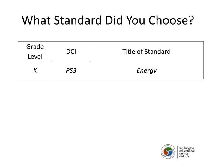 What Standard Did You Choose?