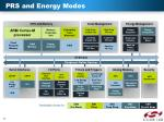 prs and energy modes