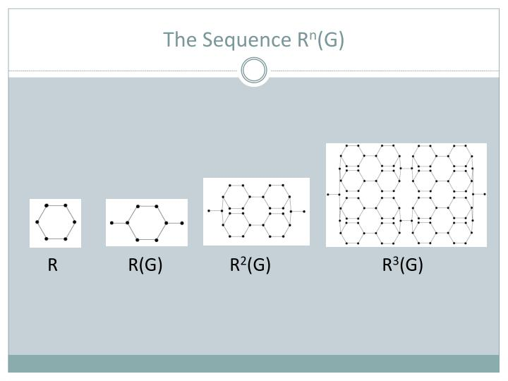 The Sequence