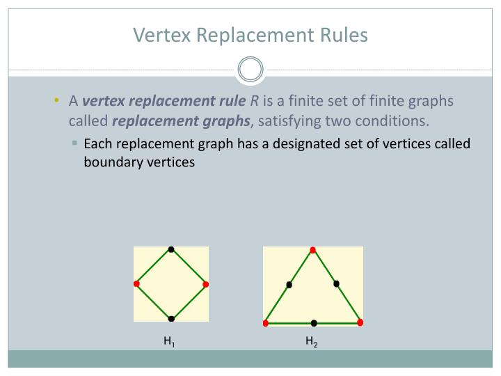 Vertex Replacement Rules