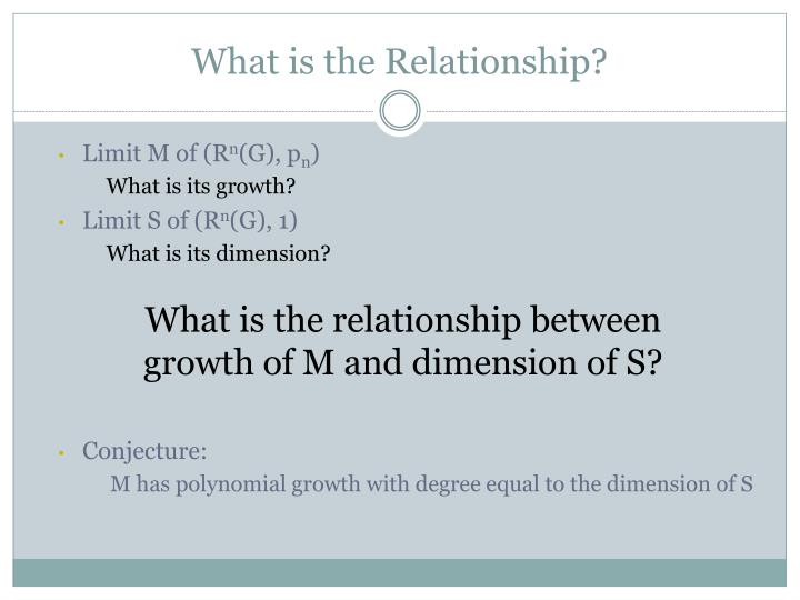 What is the Relationship?