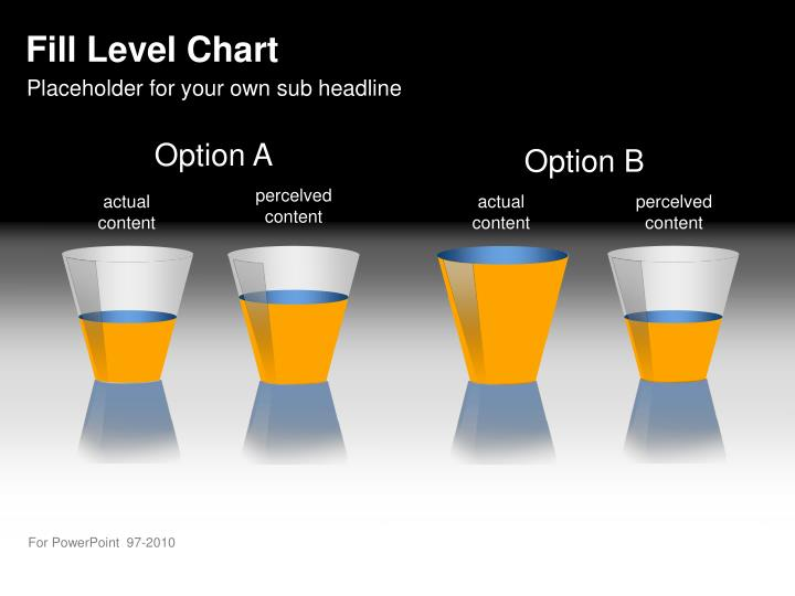Fill Level Chart