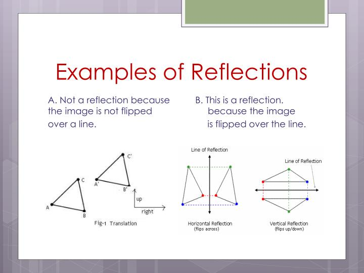 Drawing Lines Of Reflection : Ppt reflections powerpoint presentation id