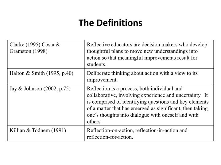 The Definitions