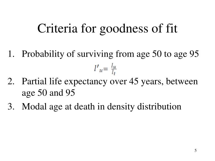 Criteria for goodness of fit