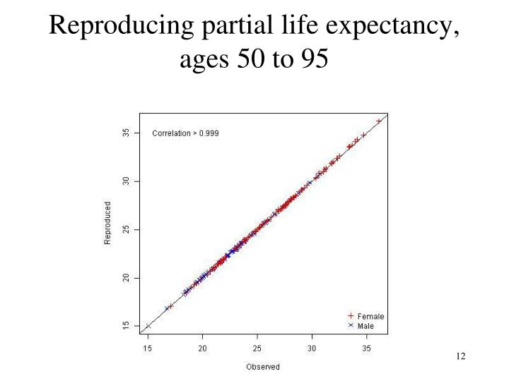 Reproducing partial life expectancy, ages 50 to 95