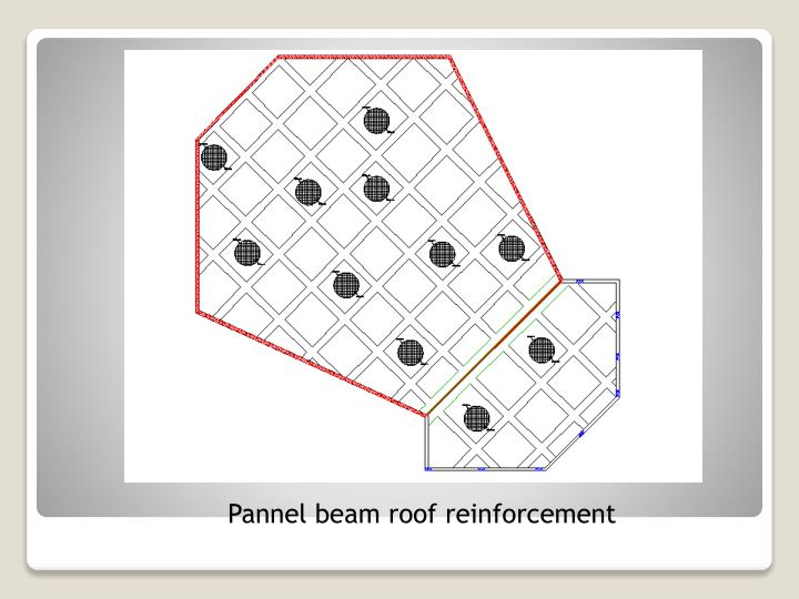 Pannel beam roof reinforcement