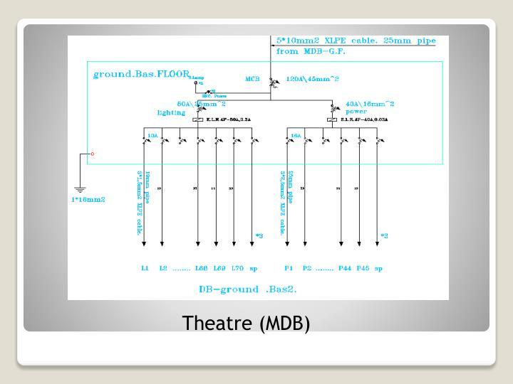 Theatre (MDB)