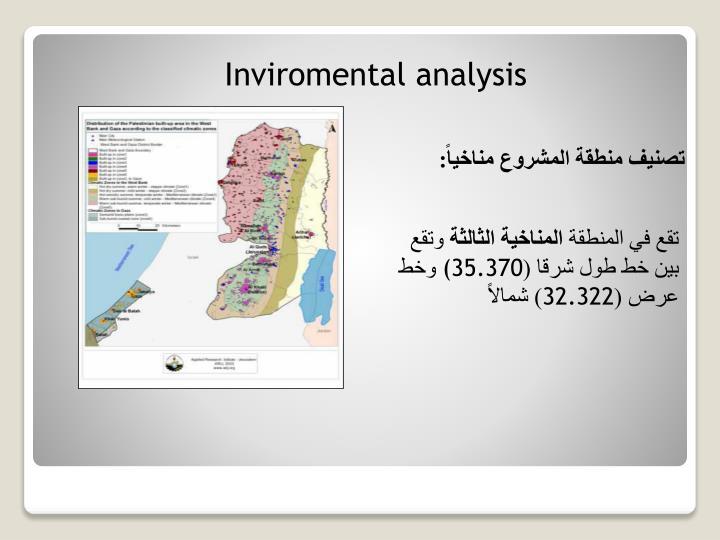 Inviromental analysis