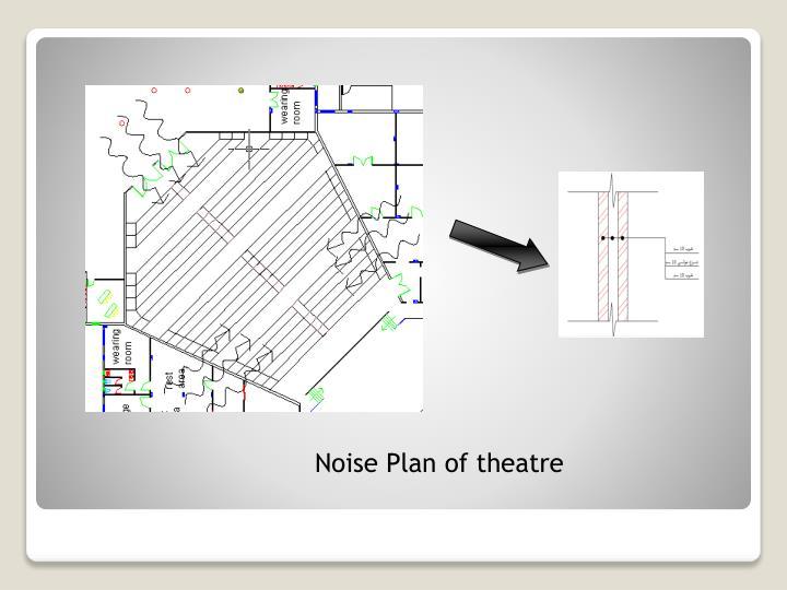 Noise Plan of theatre