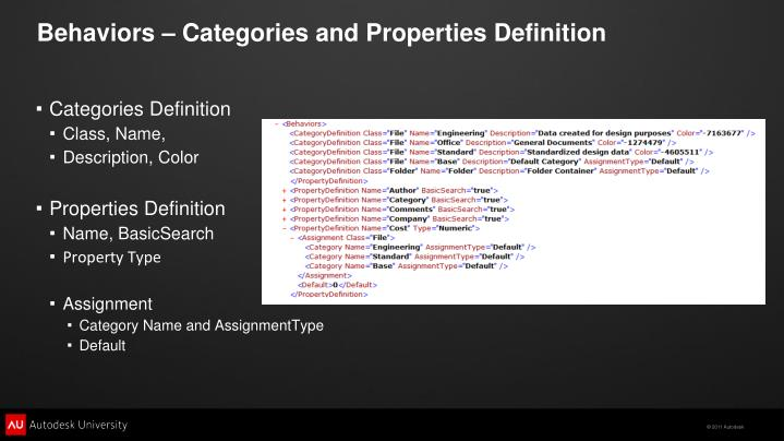 Behaviors – Categories and Properties Definition