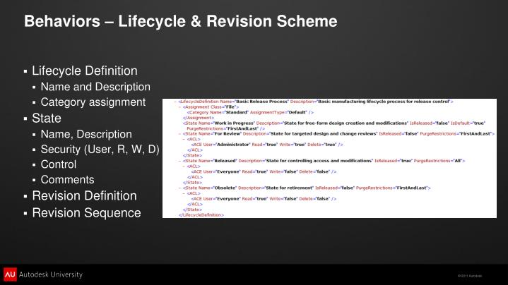 Behaviors – Lifecycle & Revision Scheme