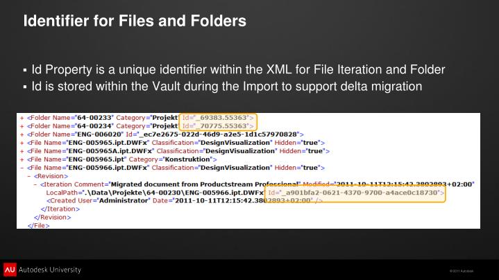 Identifier for Files and Folders