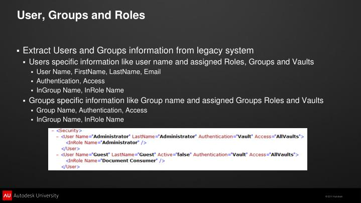 User, Groups and Roles