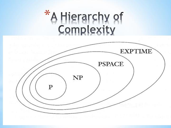 A Hierarchy of