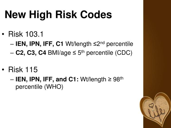 New High Risk Codes
