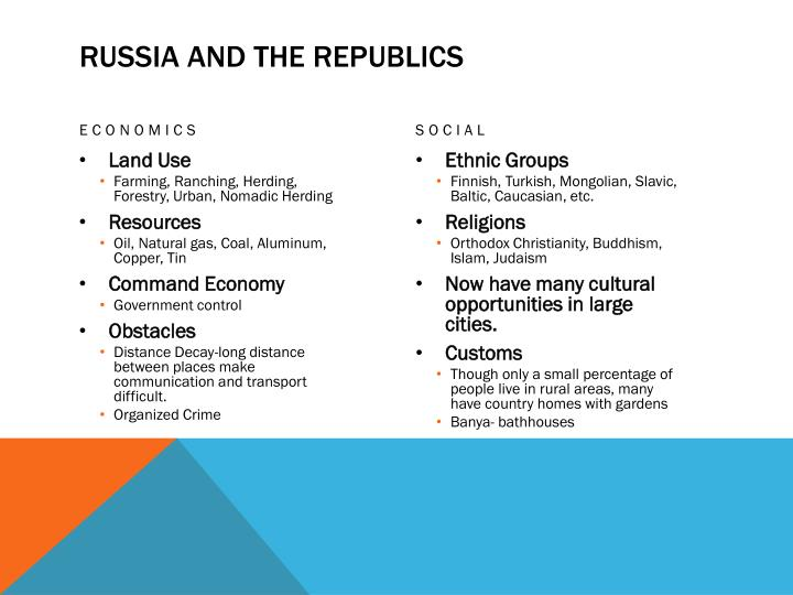 Russia and the republics1