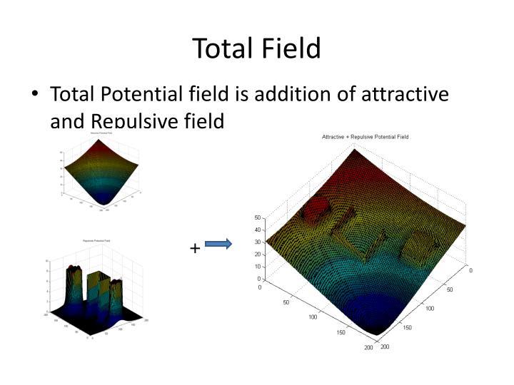 Total Field
