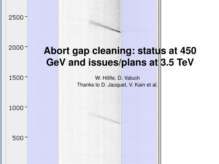 Abort gap cleaning status at 450 gev and issues plans at 3 5 tev