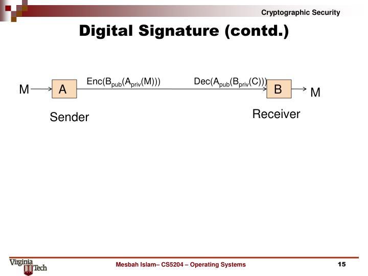 Digital Signature (contd.)