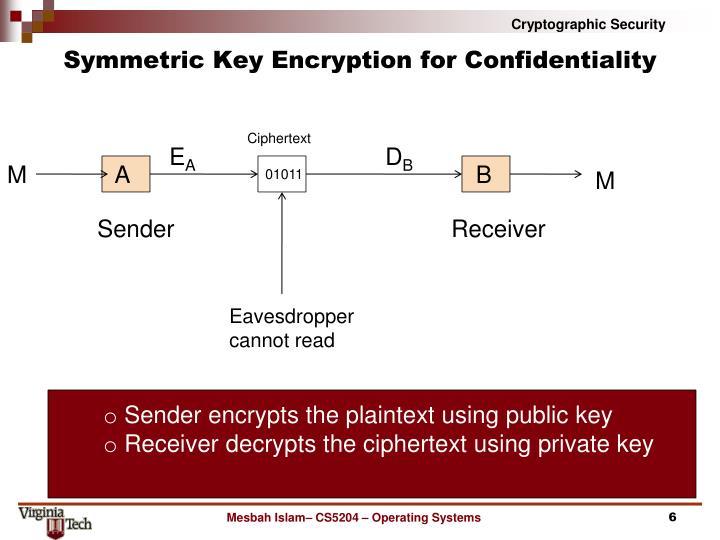 Symmetric Key Encryption for Confidentiality