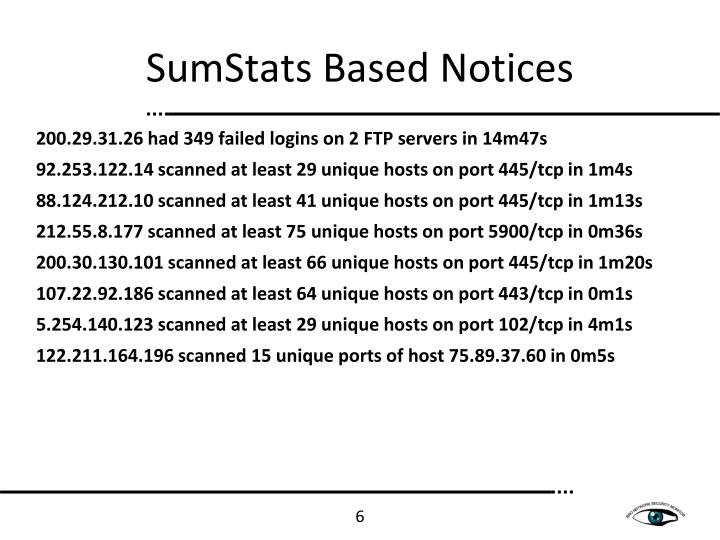 SumStats Based Notices