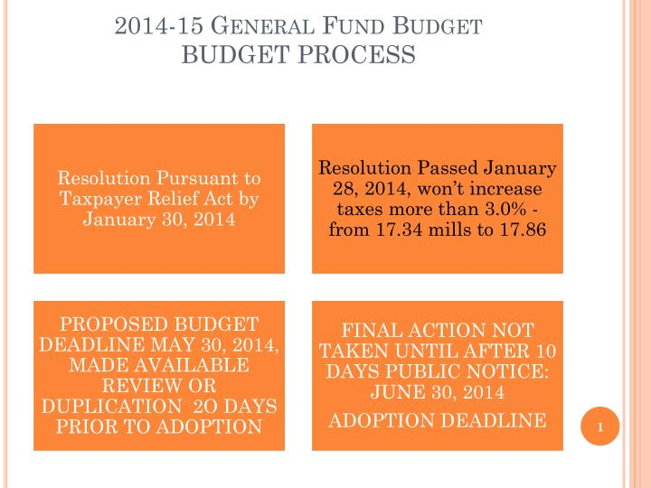 2014 15 general fund budget budget process