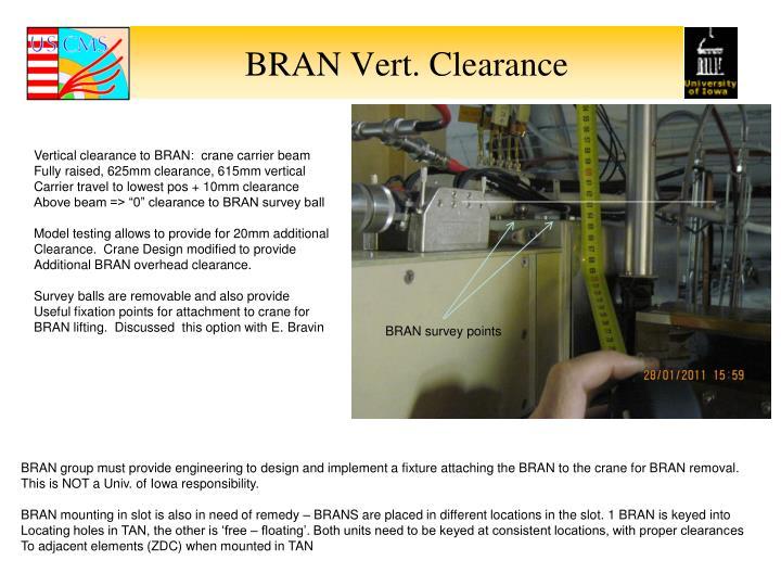 BRAN Vert. Clearance