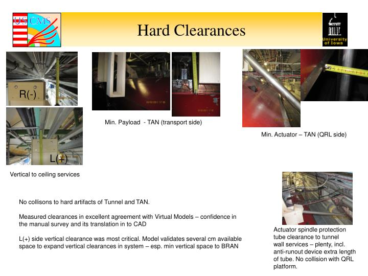 Hard Clearances
