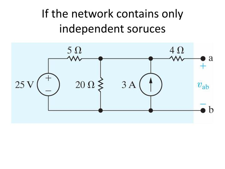 If the network contains only independent