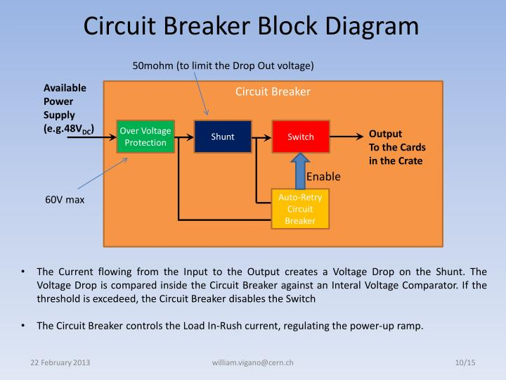 Circuit Breaker Block Diagram