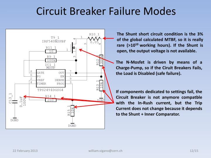 Circuit Breaker Failure Modes