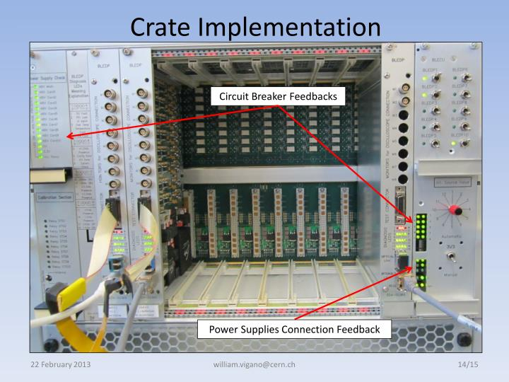 Crate Implementation