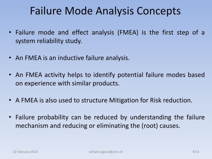 Failure Mode Analysis Concepts