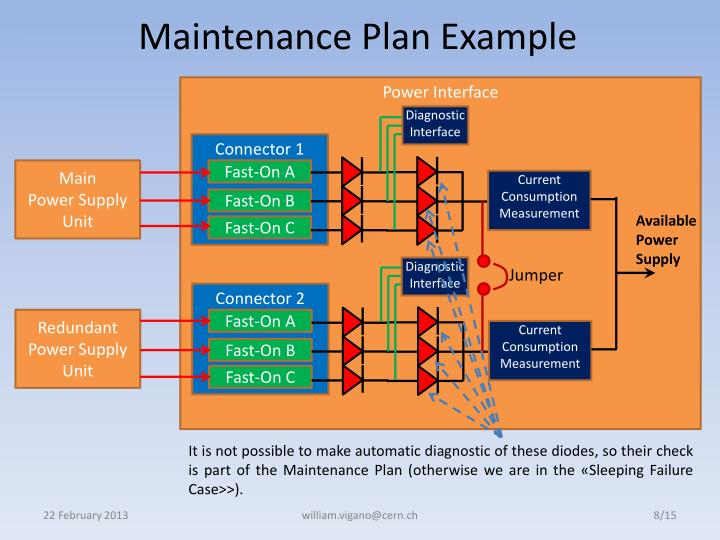 Maintenance Plan Example