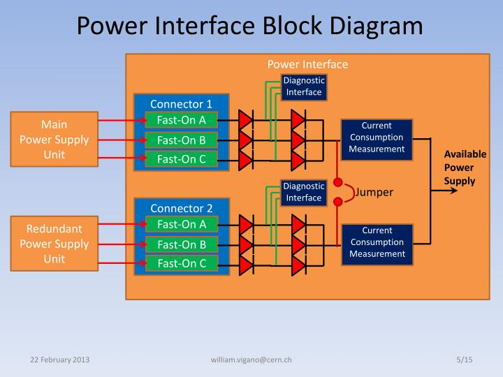 Power Interface Block Diagram