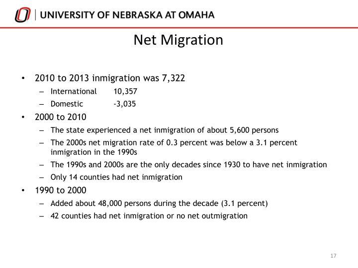 Net Migration