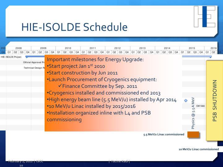 HIE-ISOLDE Schedule
