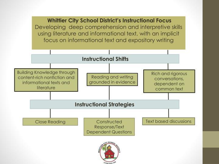 Whittier City School District's Instructional Focus