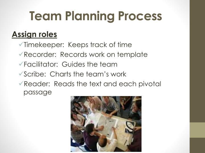 Team Planning Process