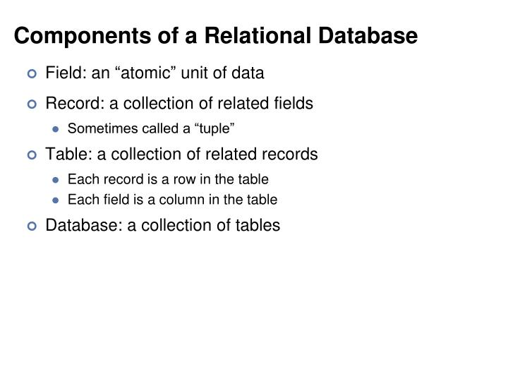 Components of a Relational Database